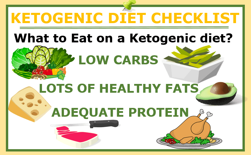 Ketogenic_Diet_Checklist.png