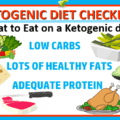 Ketogenic Diet Foods Checklist