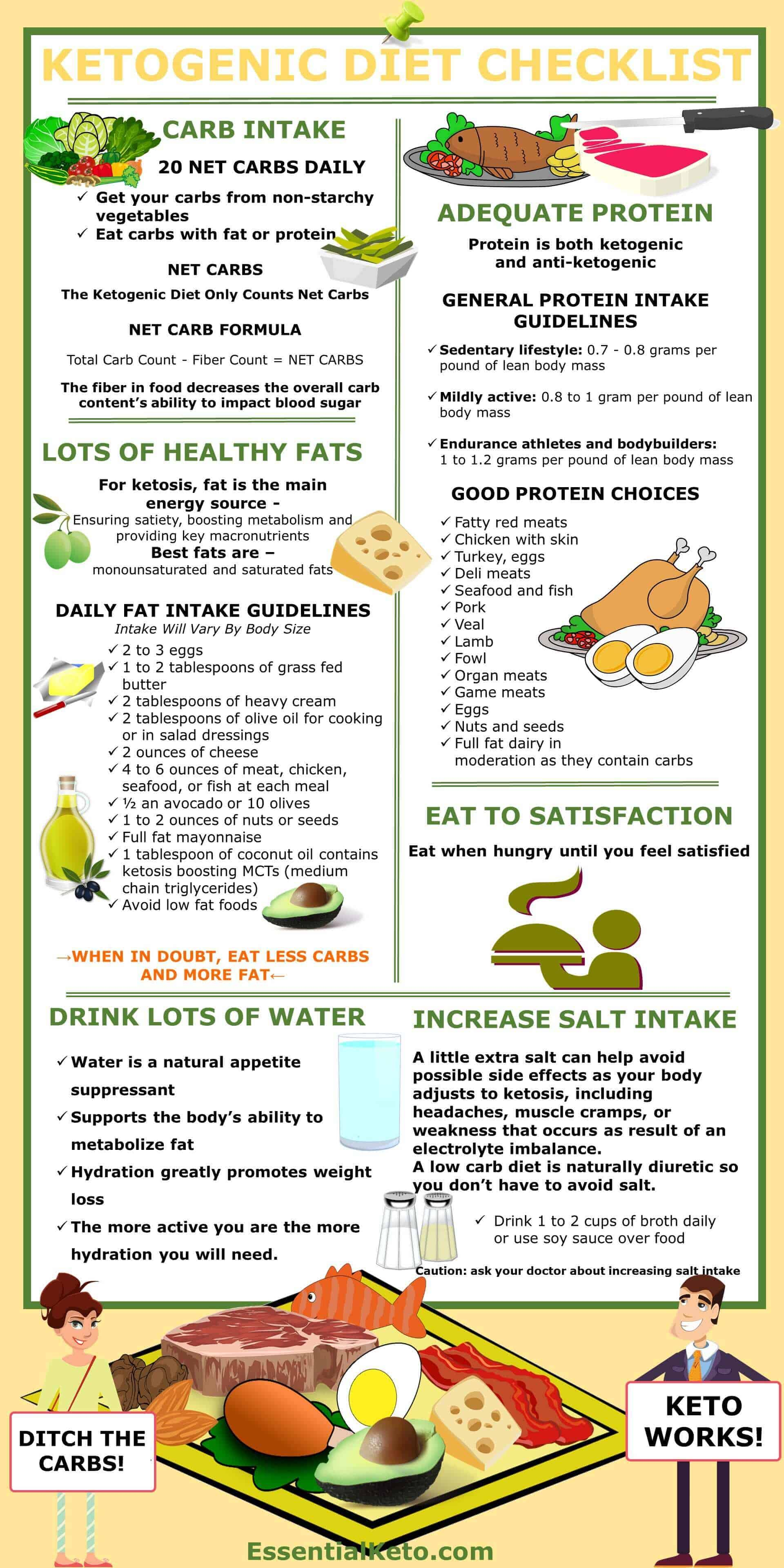 recommended carb intake for diet