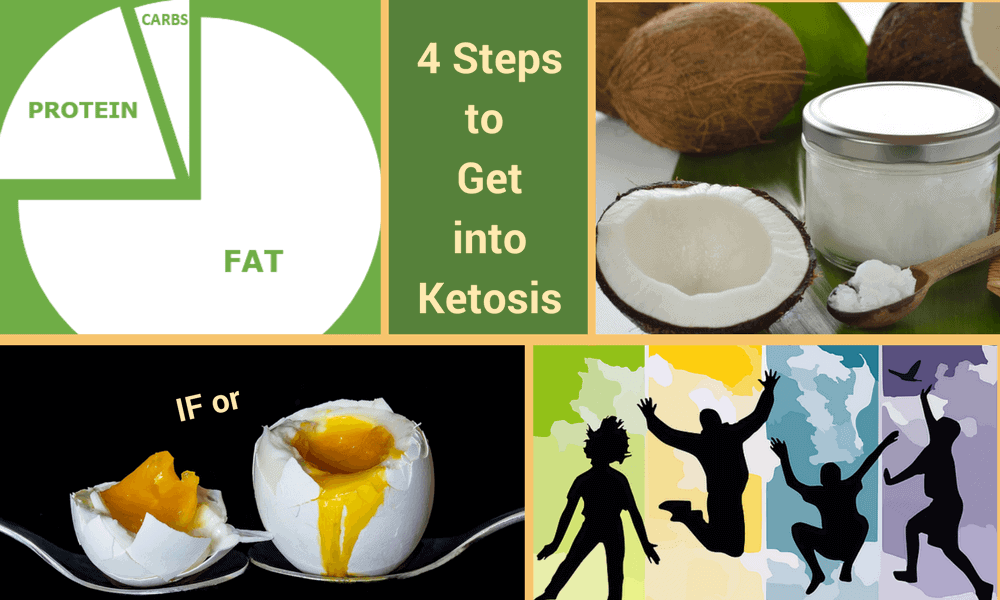 4 Steps to get into ketosis
