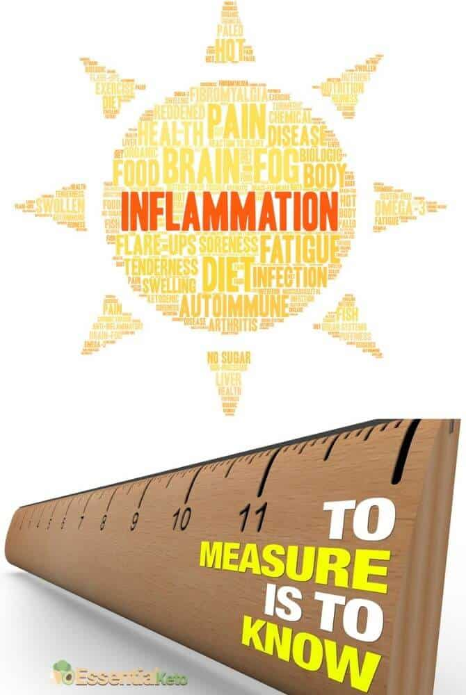 Inflammation Tests