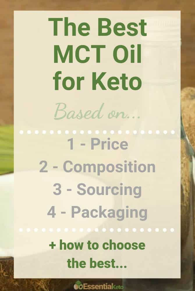 Best MCT Oil blend for Keto