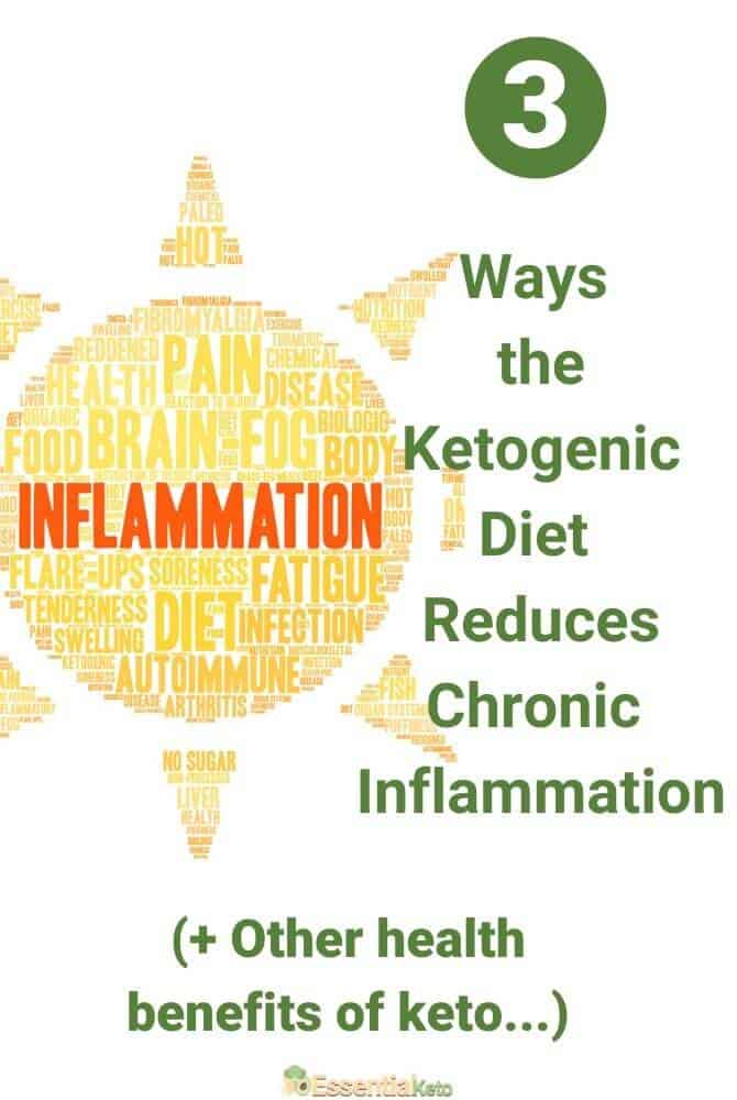 3 Ways the Ketogenic diet reduces inflammation