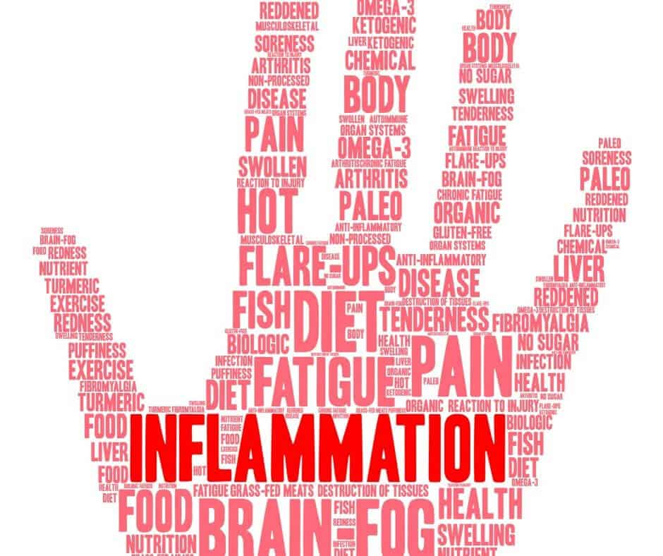 How Keto Lowers Inflammation