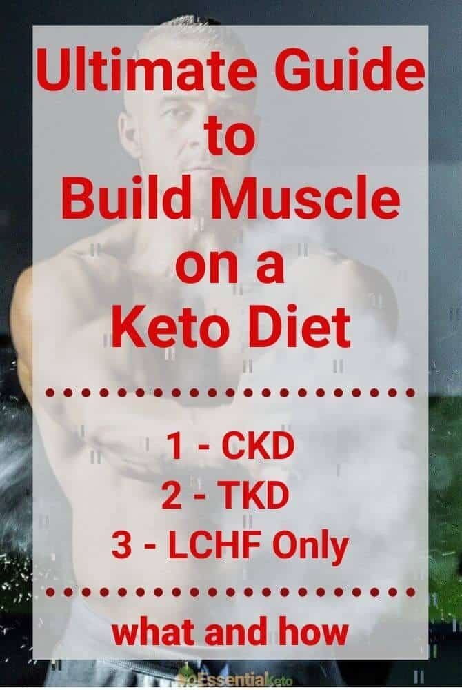 Ultimate Guide to Build Muscle on a Keto Diet
